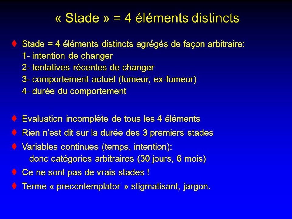 « Stade » = 4 éléments distincts