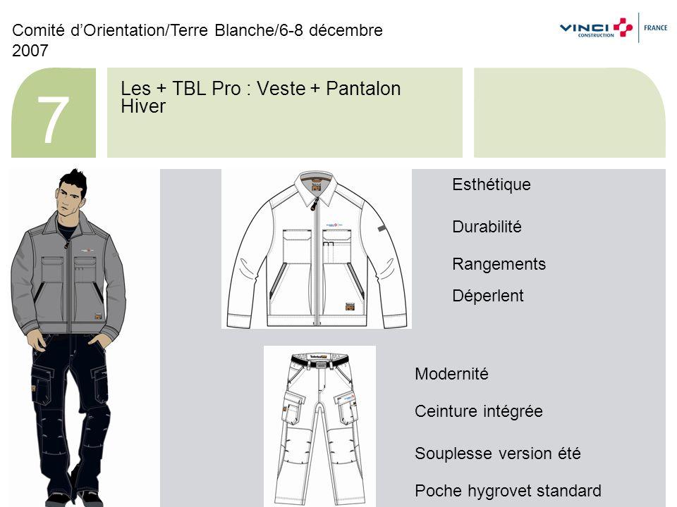 Les + TBL Pro : Parka + Pantalon hiver