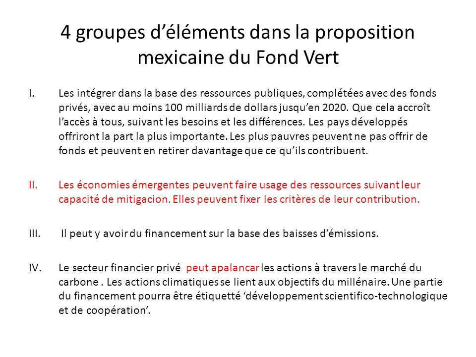 4 groupes d'éléments dans la proposition mexicaine du Fond Vert
