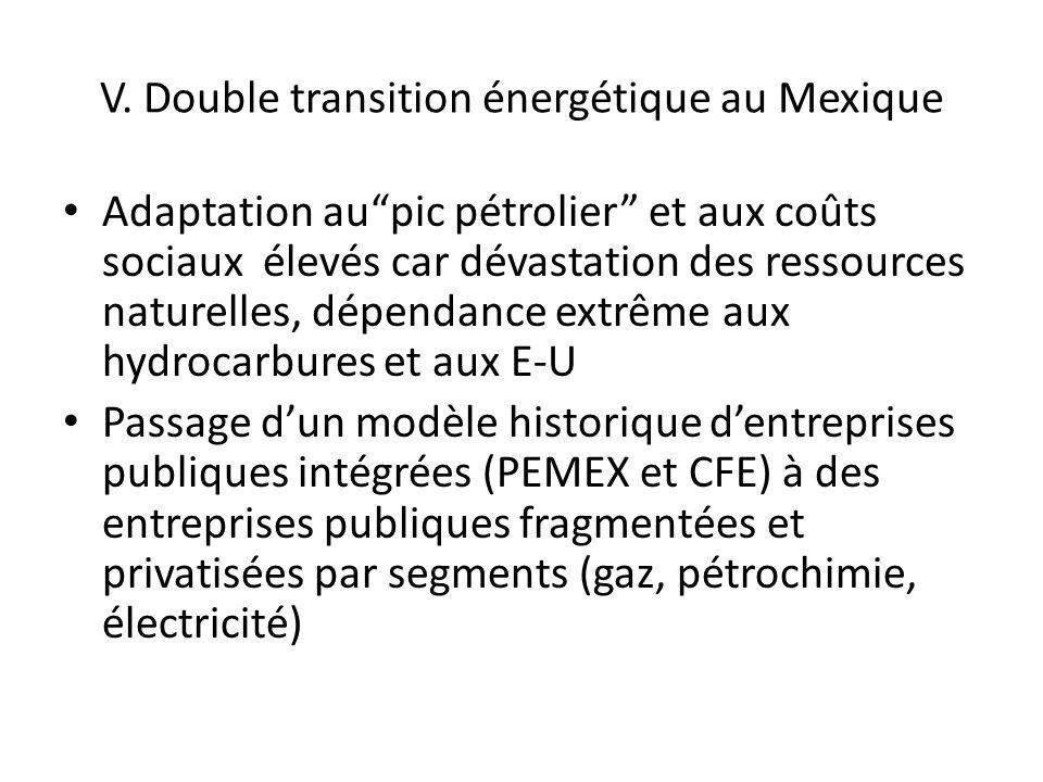 V. Double transition énergétique au Mexique