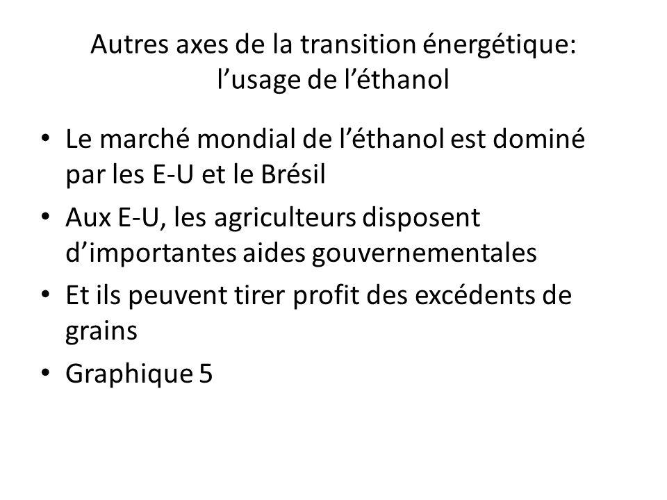 Autres axes de la transition énergétique: l'usage de l'éthanol