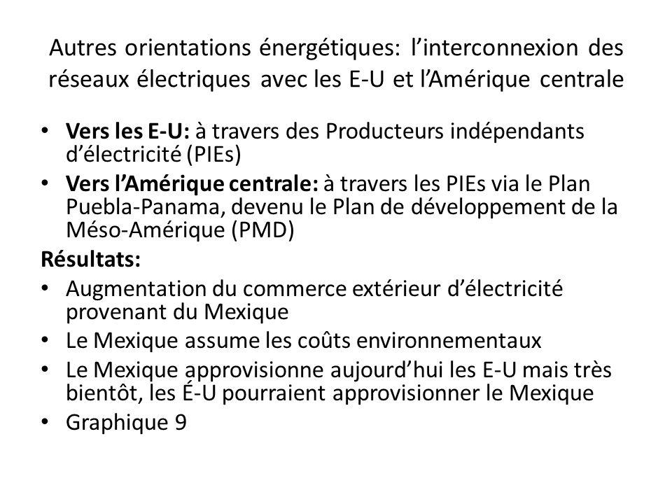 Autres orientations énergétiques: l'interconnexion des réseaux électriques avec les E-U et l'Amérique centrale
