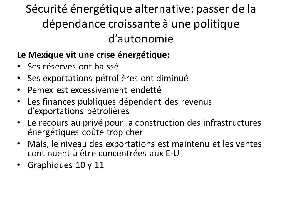 Sécurité énergétique alternative: passer de la dépendance croissante à une politique d'autonomie