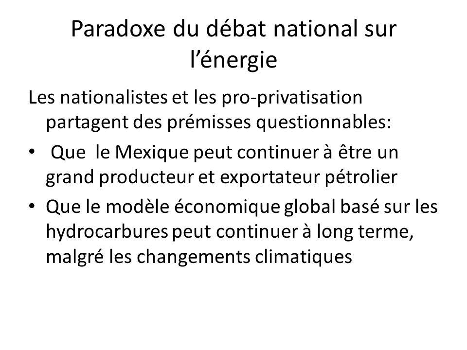 Paradoxe du débat national sur l'énergie