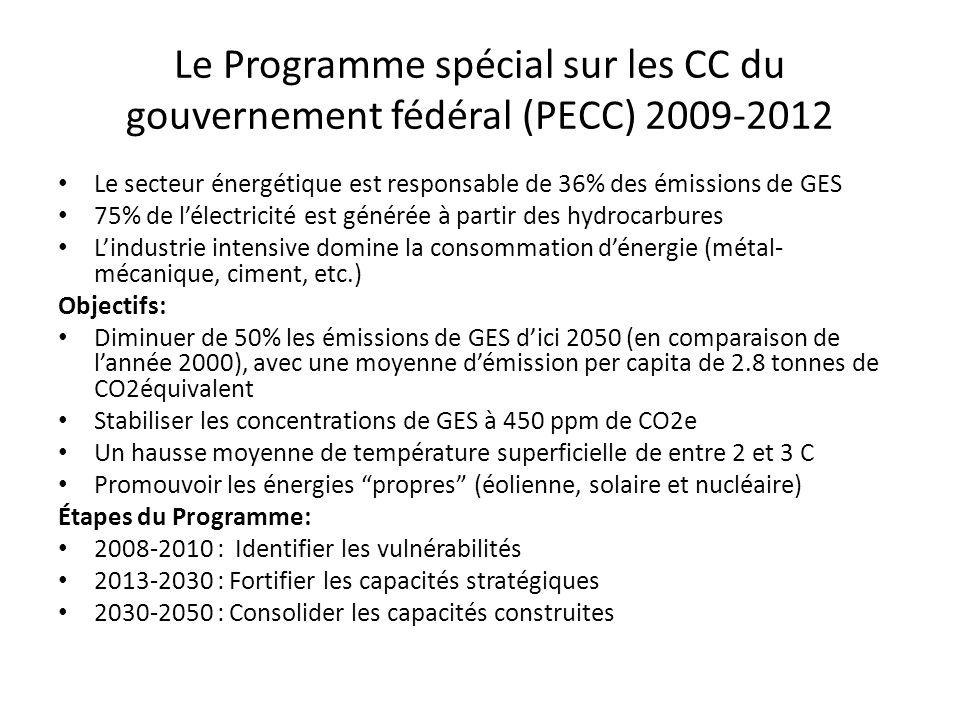Le Programme spécial sur les CC du gouvernement fédéral (PECC) 2009-2012