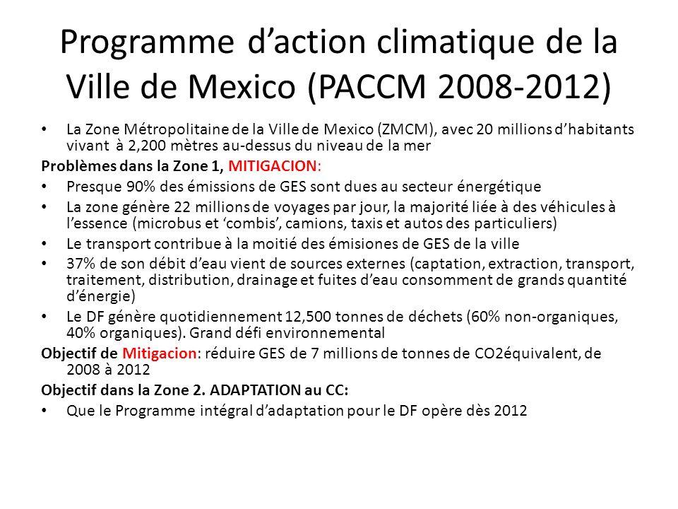 Programme d'action climatique de la Ville de Mexico (PACCM 2008-2012)