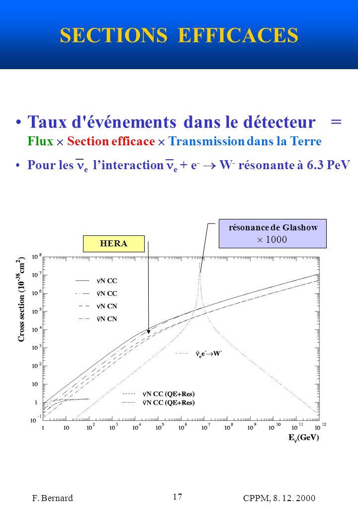 SECTIONS EFFICACES Taux d événements dans le détecteur = Flux  Section efficace  Transmission dans la Terre.