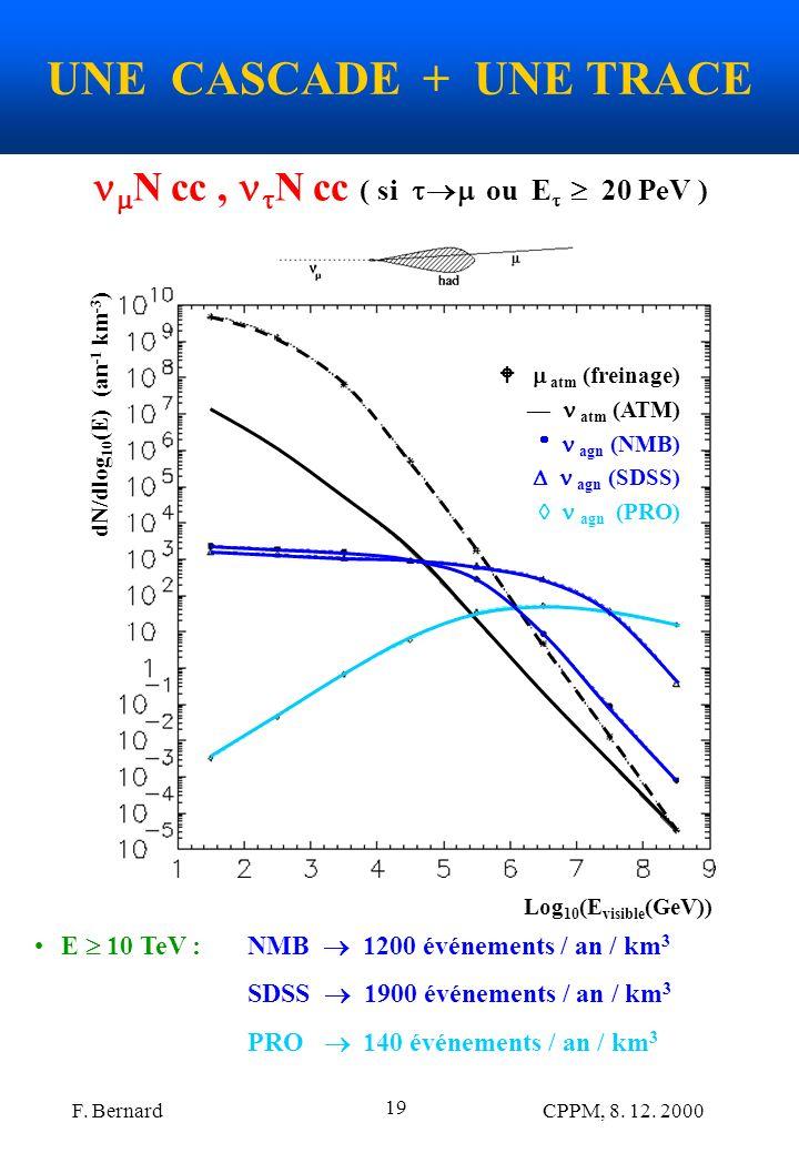 N cc , N cc ( si  ou E  20 PeV )