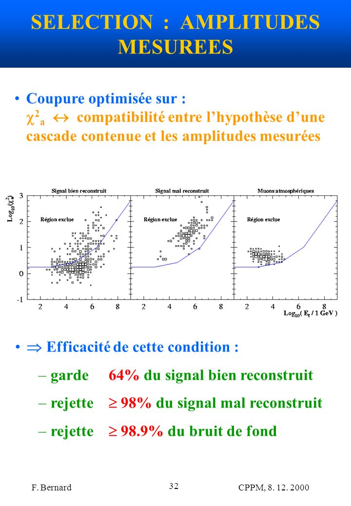 SELECTION : AMPLITUDES MESUREES