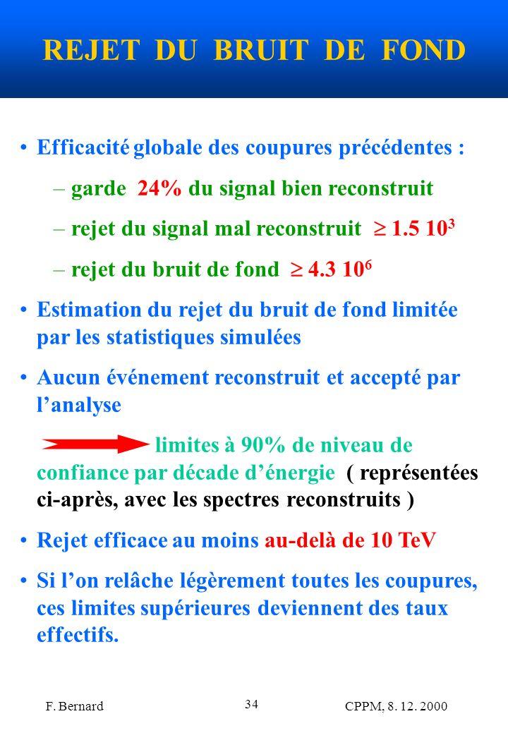REJET DU BRUIT DE FOND Efficacité globale des coupures précédentes :