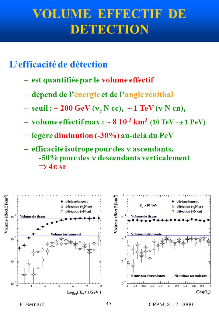 VOLUME EFFECTIF DE DETECTION