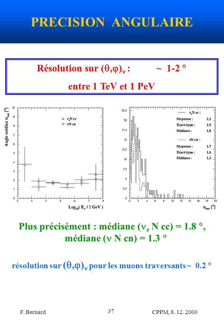 PRECISION ANGULAIRE Résolution sur (,) : ~ 1-2 