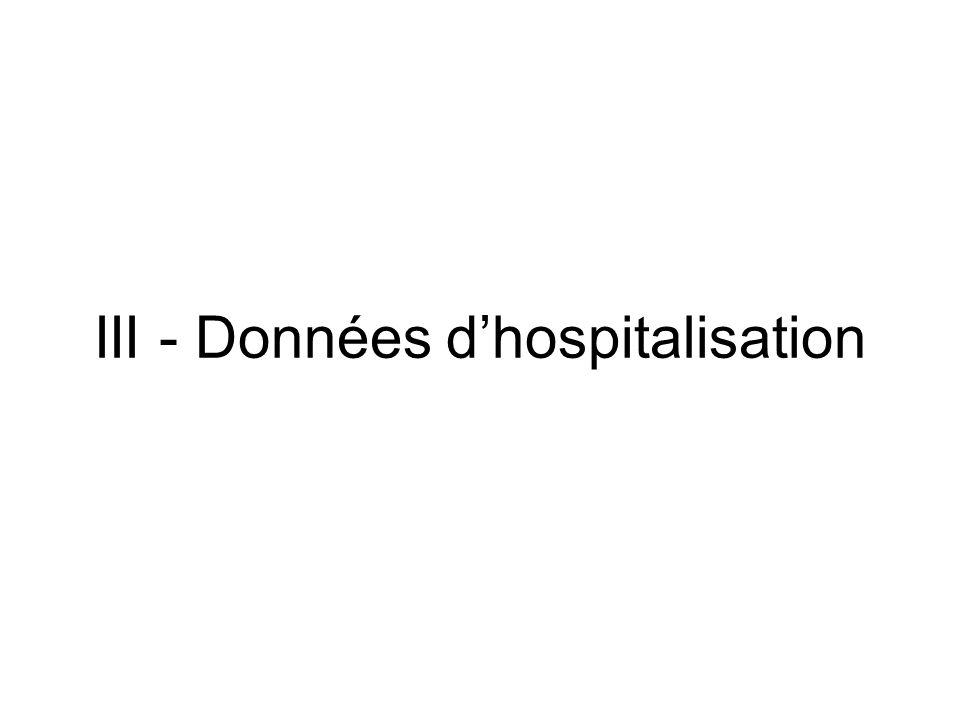 III - Données d'hospitalisation