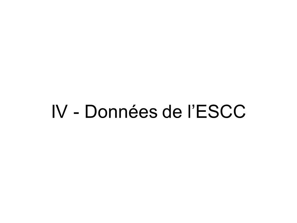 IV - Données de l'ESCC