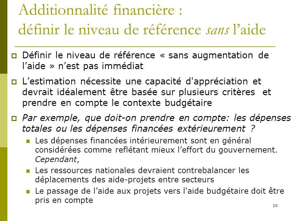 Additionnalité financière : définir le niveau de référence sans l'aide