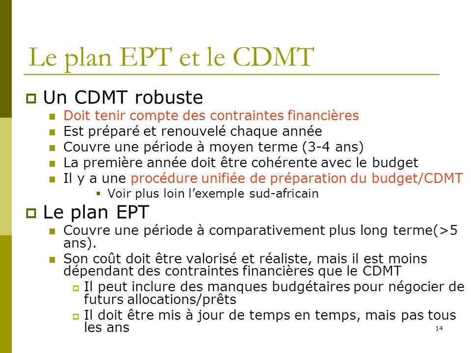 Le plan EPT et le CDMT Un CDMT robuste Le plan EPT