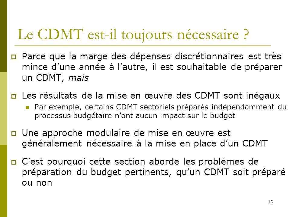 Le CDMT est-il toujours nécessaire