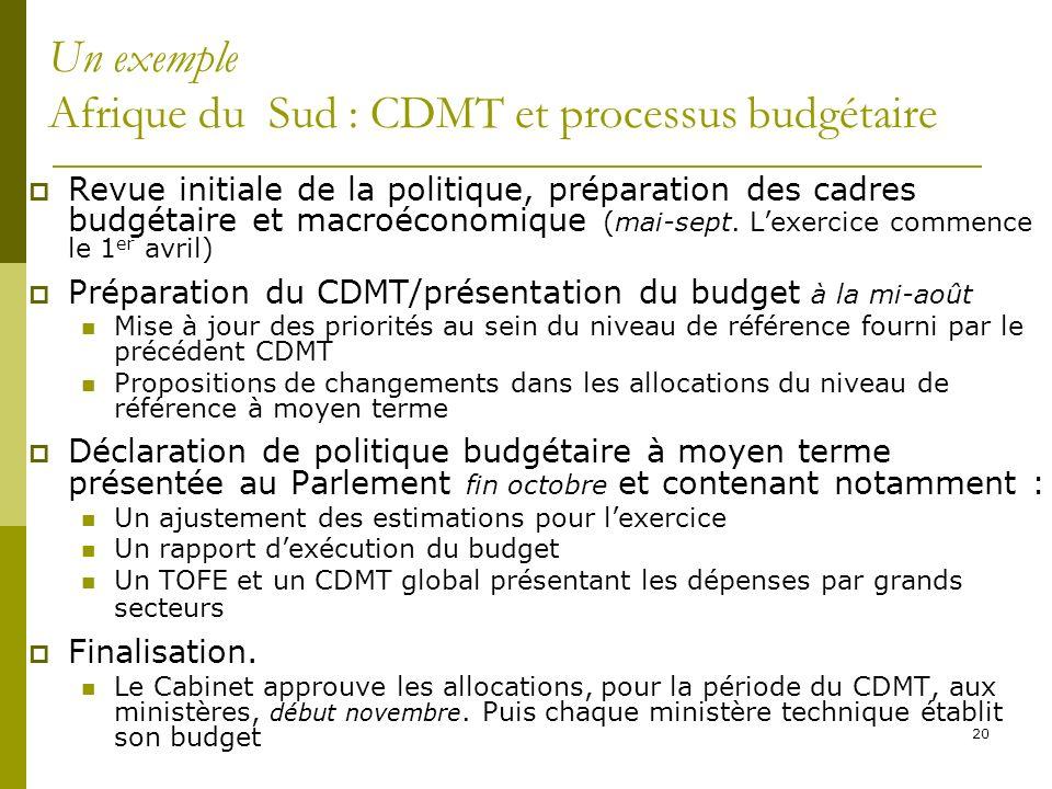 Un exemple Afrique du Sud : CDMT et processus budgétaire