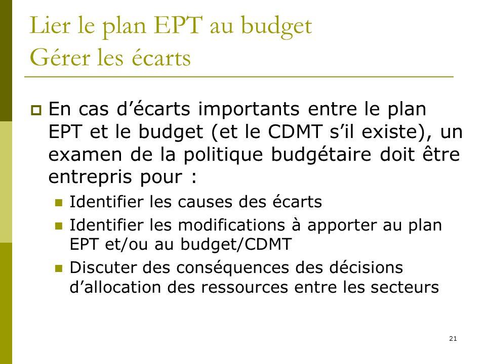 Lier le plan EPT au budget Gérer les écarts