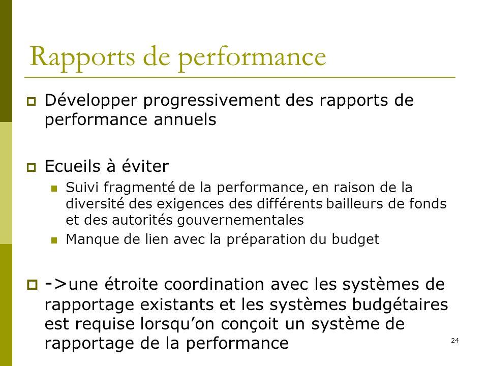Rapports de performance