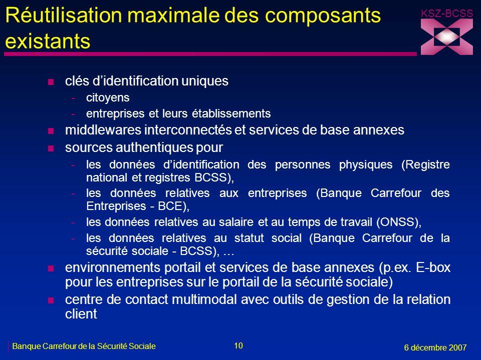 Réutilisation maximale des composants existants