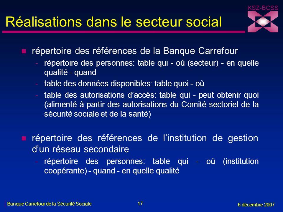 Réalisations dans le secteur social