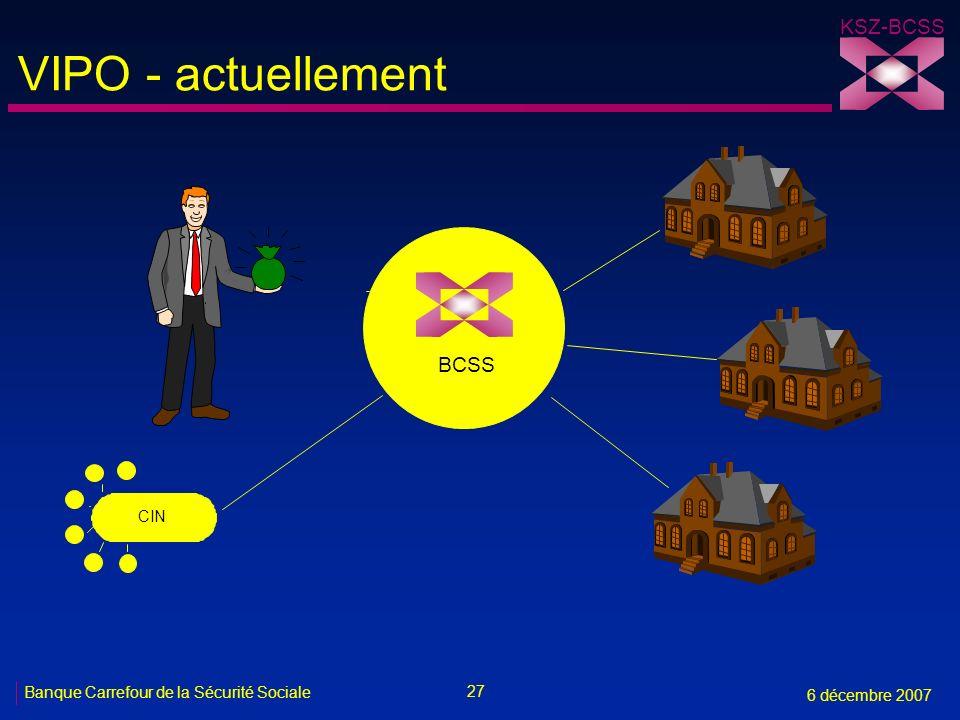 VIPO - actuellement BCSS CIN