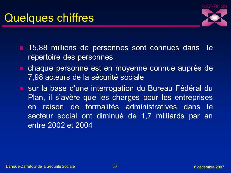 Quelques chiffres 15,88 millions de personnes sont connues dans le répertoire des personnes.