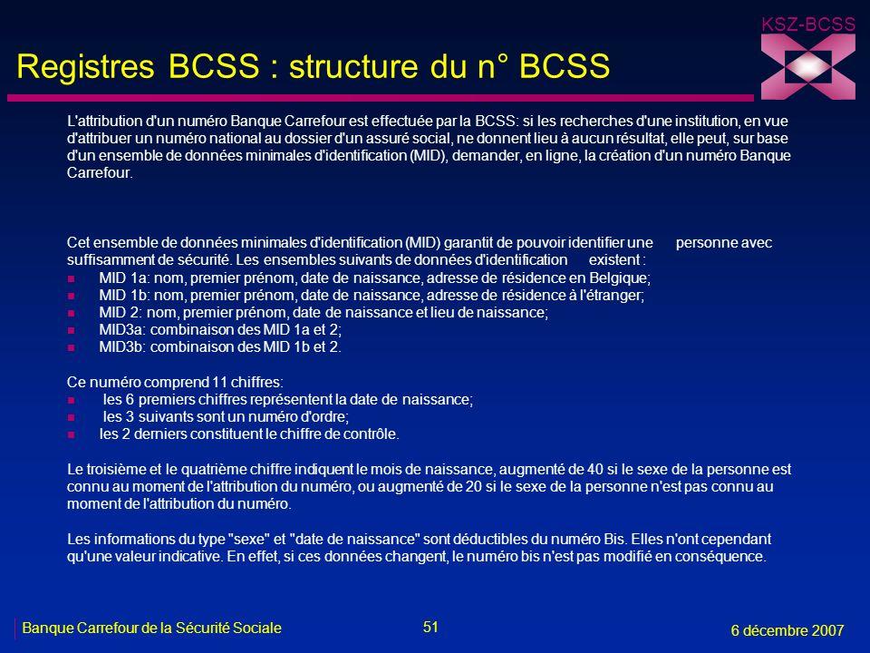 Registres BCSS : structure du n° BCSS