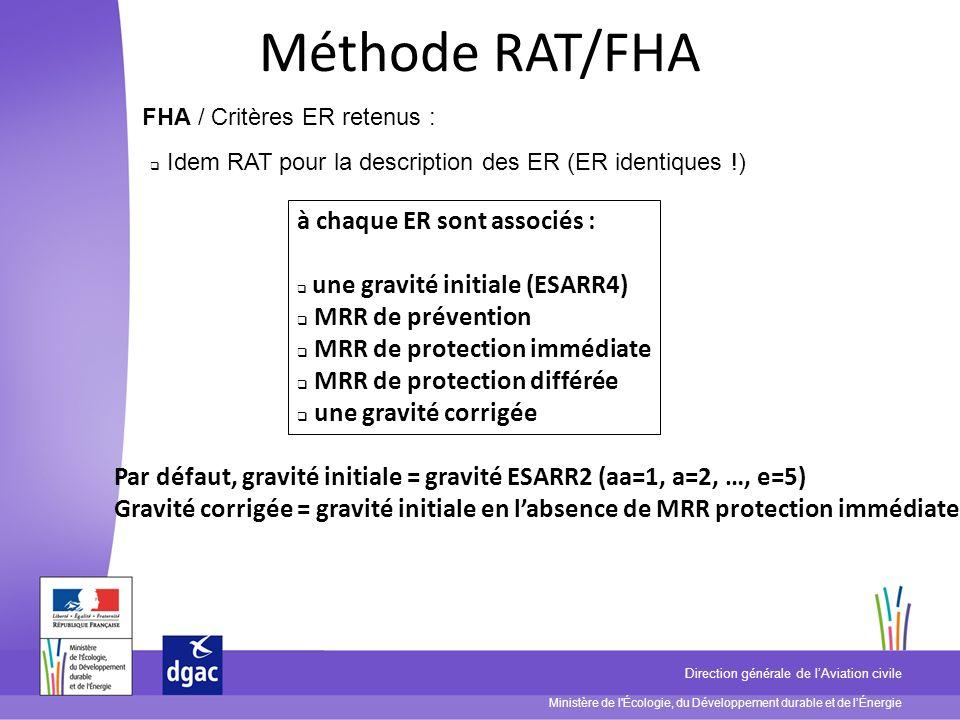 Méthode RAT/FHA à chaque ER sont associés : MRR de prévention