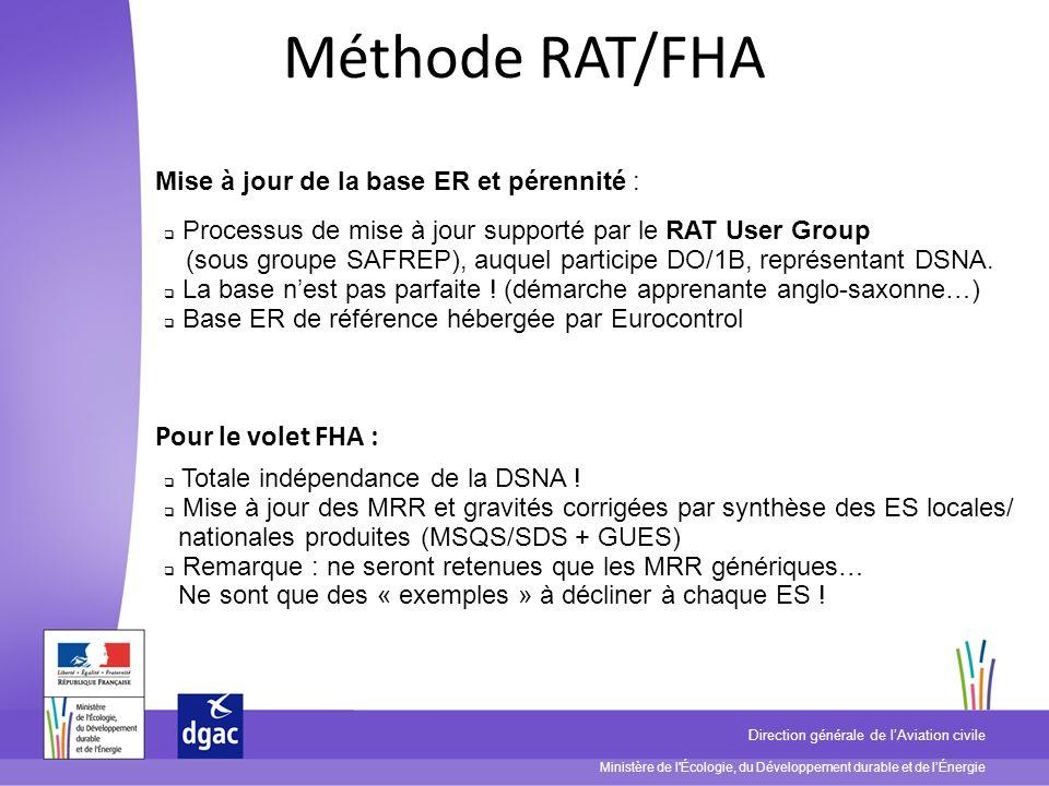 Méthode RAT/FHA Pour le volet FHA :