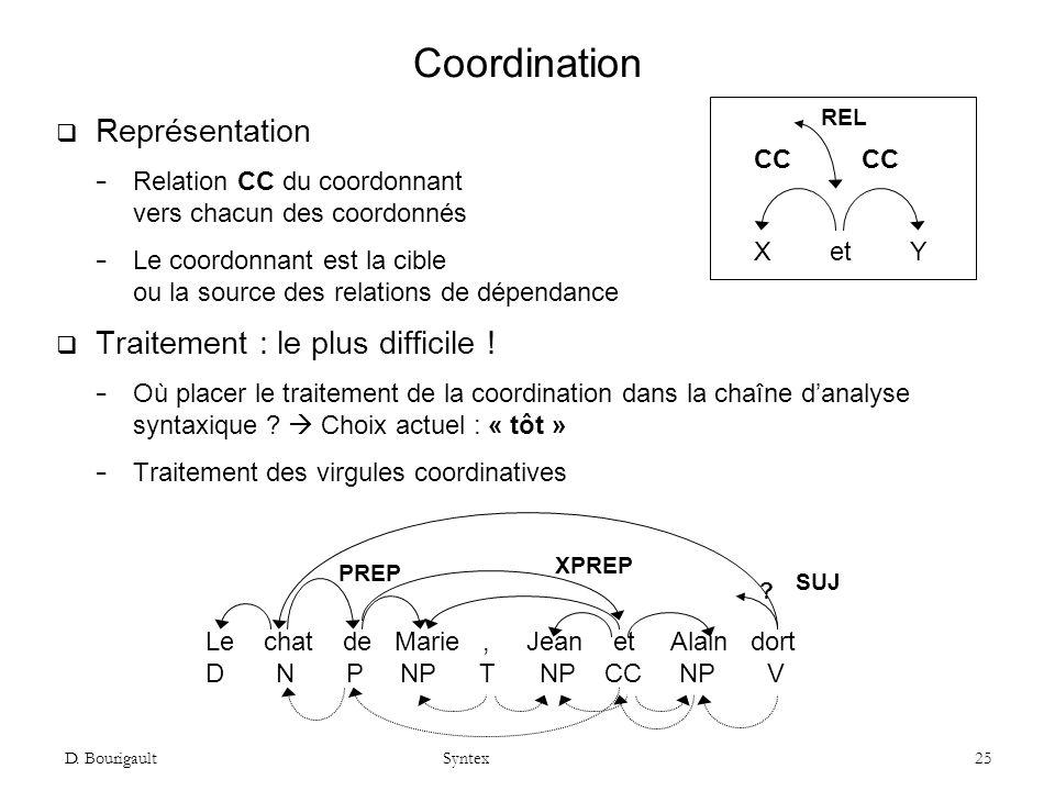 Coordination Représentation Traitement : le plus difficile !