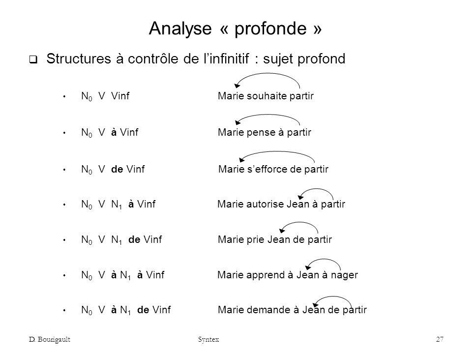 Analyse « profonde » Structures à contrôle de l'infinitif : sujet profond. N0 V Vinf Marie souhaite partir.