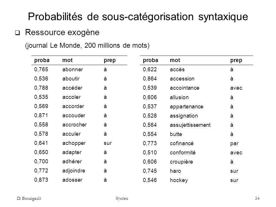 Probabilités de sous-catégorisation syntaxique