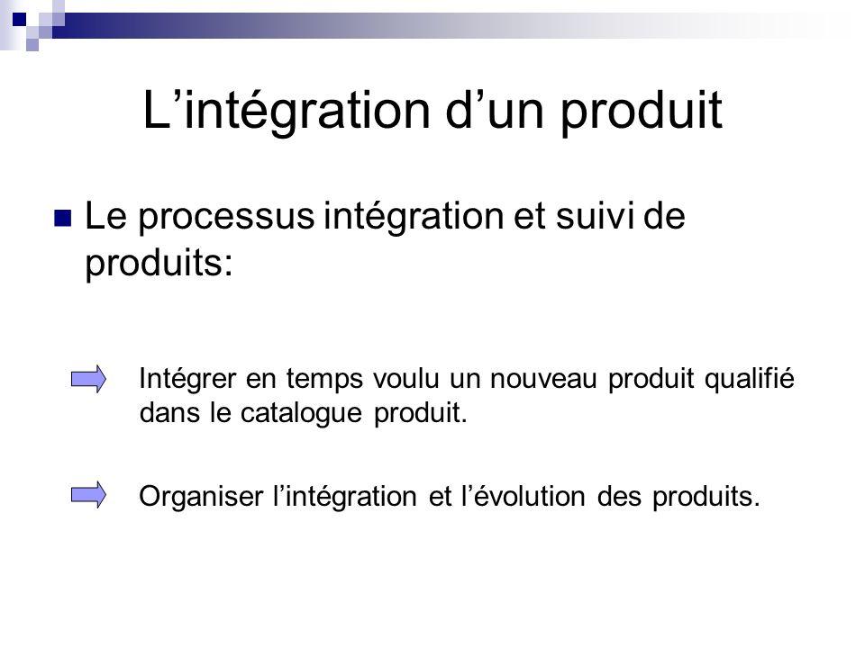 L'intégration d'un produit