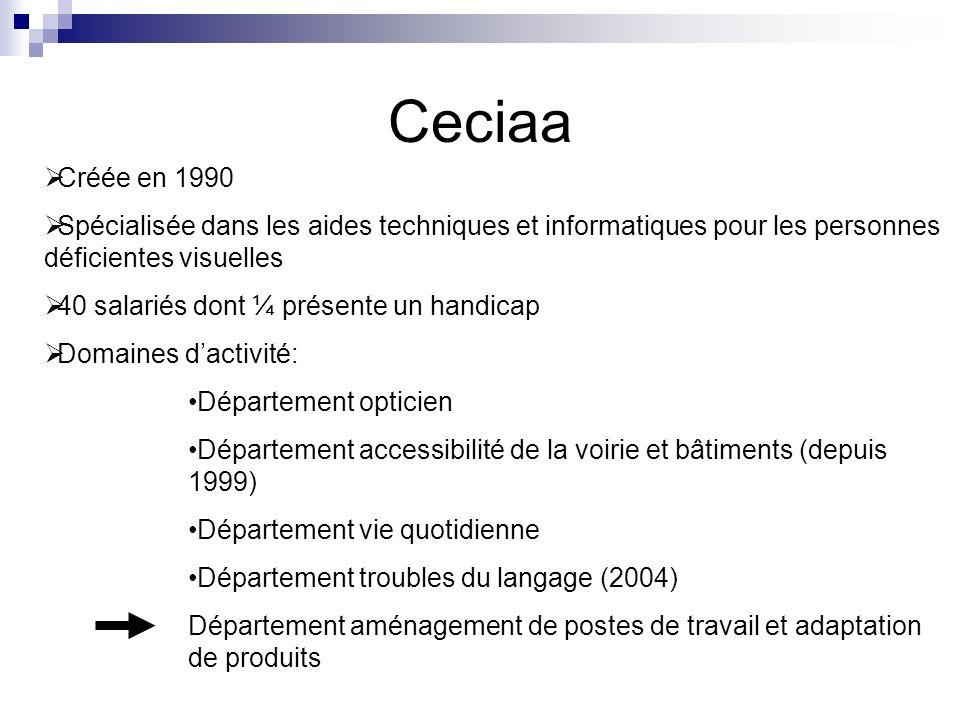 Ceciaa Créée en 1990. Spécialisée dans les aides techniques et informatiques pour les personnes déficientes visuelles.