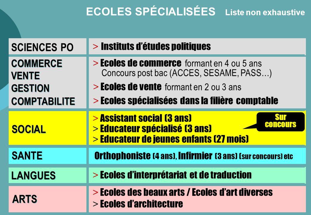 ECOLES SPÉCIALISÉES Liste non exhaustive