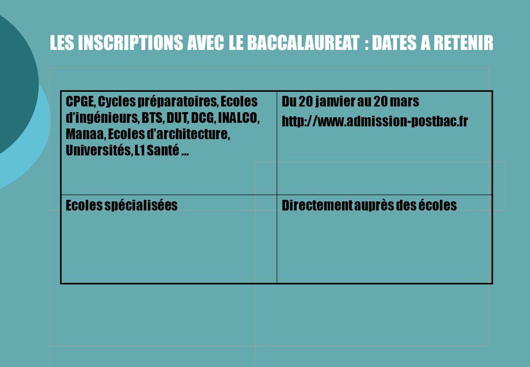 LES INSCRIPTIONS AVEC LE BACCALAUREAT : DATES A RETENIR