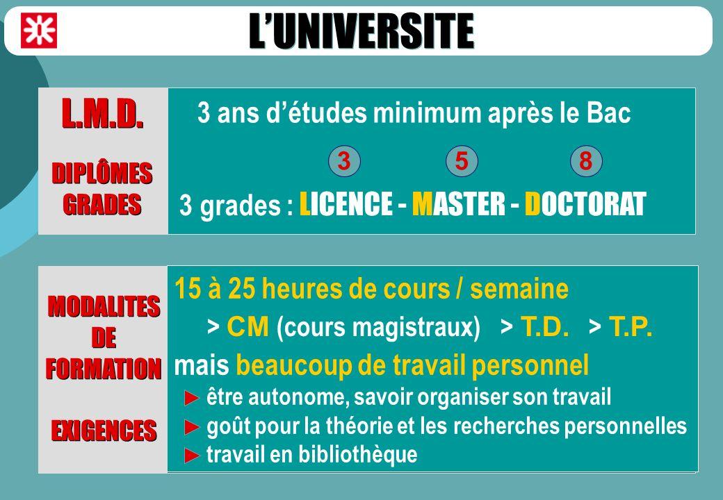 L'UNIVERSITE L.M.D. 3 ans d'études minimum après le Bac