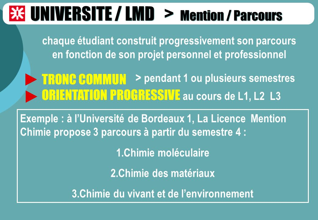 UNIVERSITE / LMD > Mention / Parcours