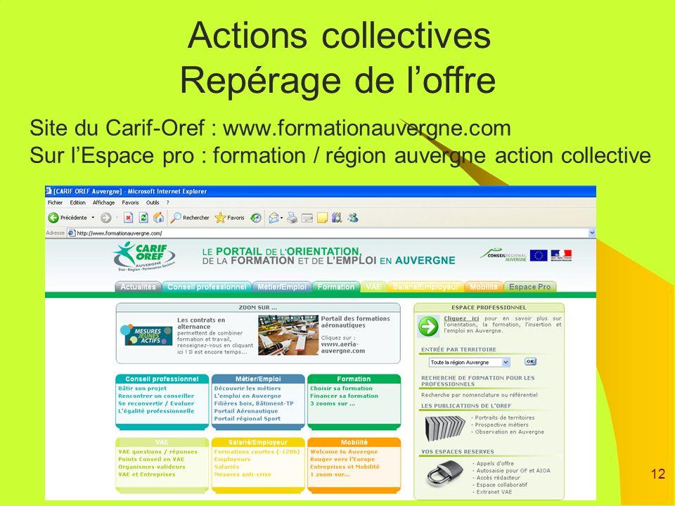 Actions collectives Repérage de l'offre