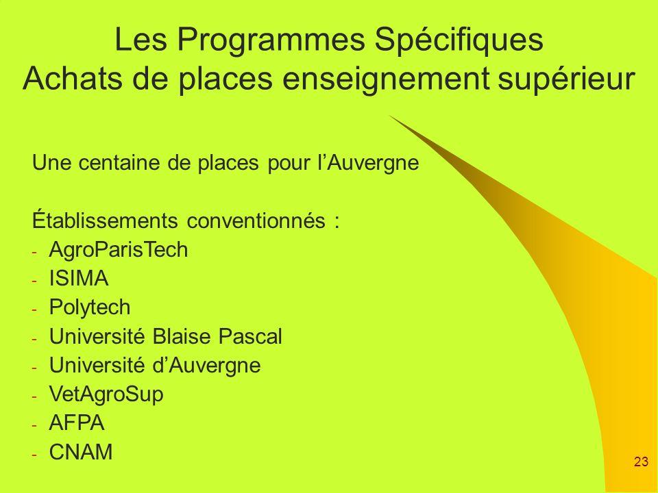 Les Programmes Spécifiques Achats de places enseignement supérieur