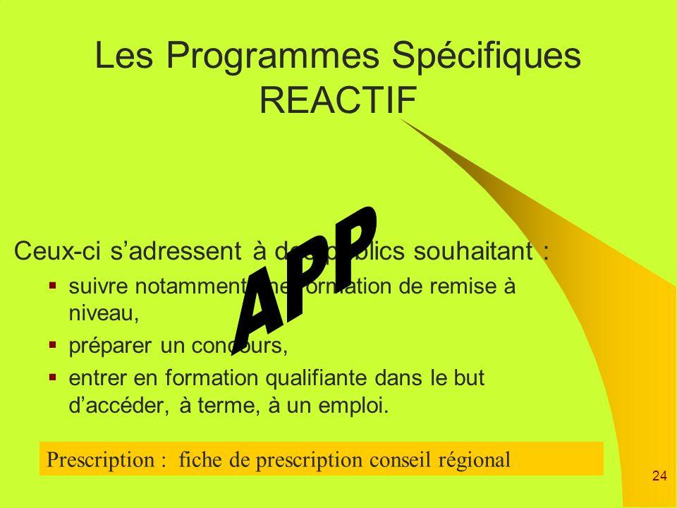 Les Programmes Spécifiques REACTIF