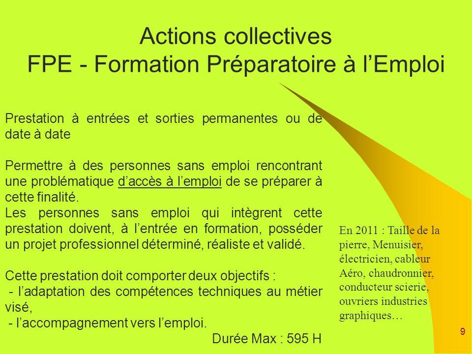 Actions collectives FPE - Formation Préparatoire à l'Emploi
