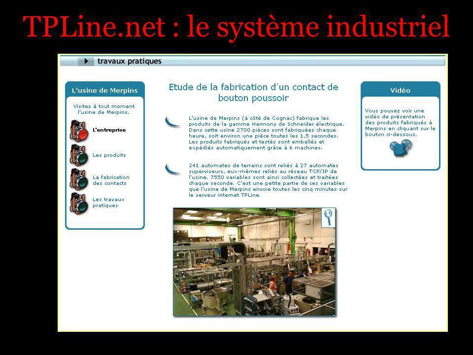 TPLine.net : le système industriel