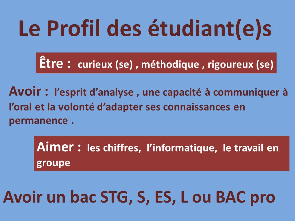 Le Profil des étudiant(e)s