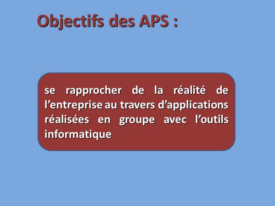 Objectifs des APS : se rapprocher de la réalité de l'entreprise au travers d'applications. réalisées en groupe avec l'outils informatique.