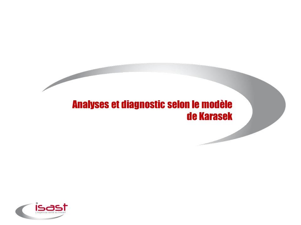 Analyses et diagnostic selon le modèle de Karasek