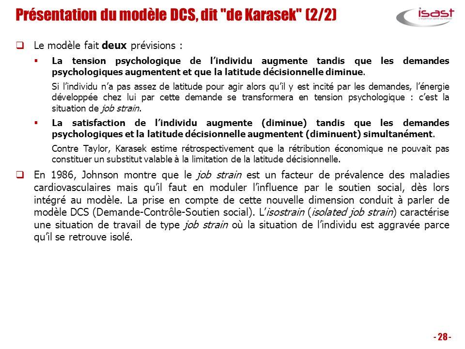 Présentation du modèle DCS, dit de Karasek (2/2)