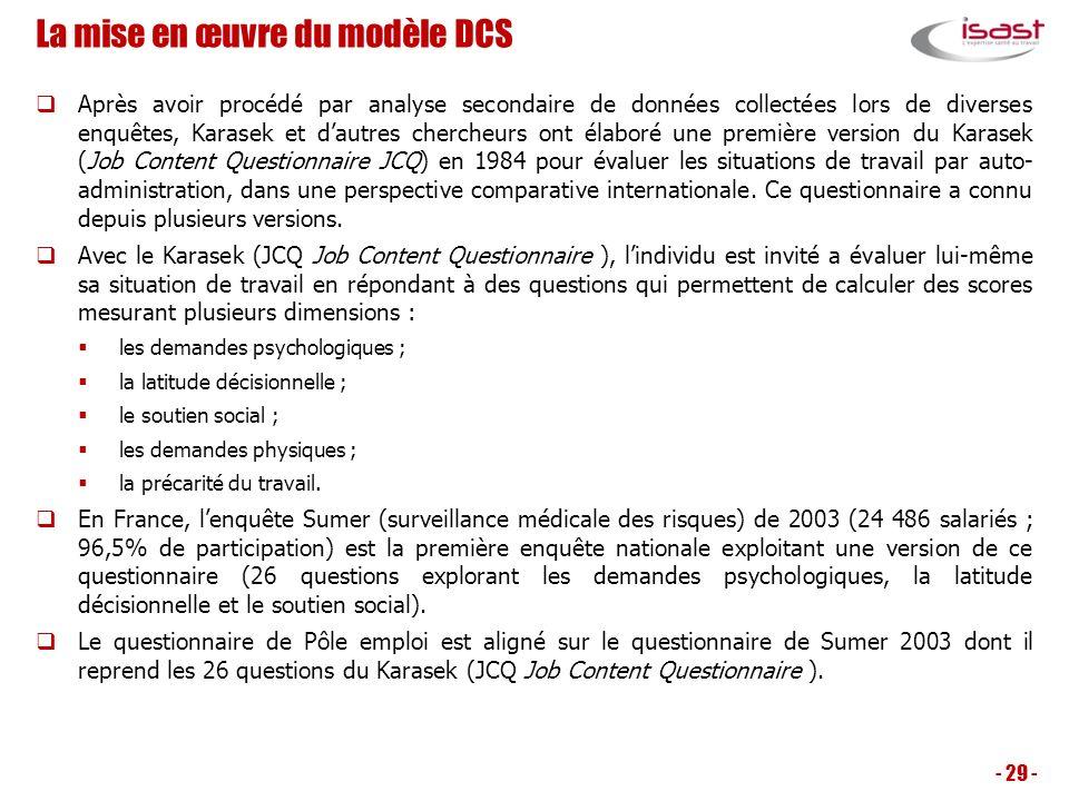 La mise en œuvre du modèle DCS